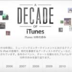 iTunes Storeのサービス提供10周年記念特集ページ公開