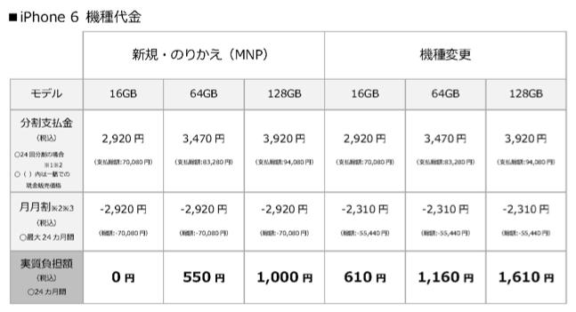 スクリーンショット 2014-09-12 14.43.38