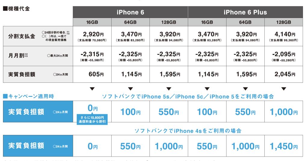 スクリーンショット 2014-09-14 8.25.37