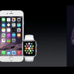 Apple Watch を知るにはこのビデオから