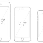 新しいiPhone は 3サイズのスクリーン