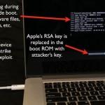 Macの筐体のビスにはラメ入りのマニキュアを塗る